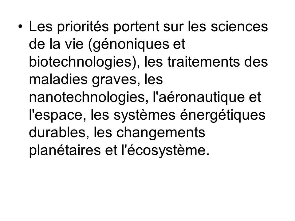 Les priorités portent sur les sciences de la vie (génoniques et biotechnologies), les traitements des maladies graves, les nanotechnologies, l'aéronau