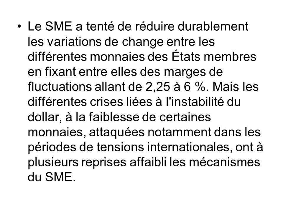 Le SME a tenté de réduire durablement les variations de change entre les différentes monnaies des États membres en fixant entre elles des marges de fl