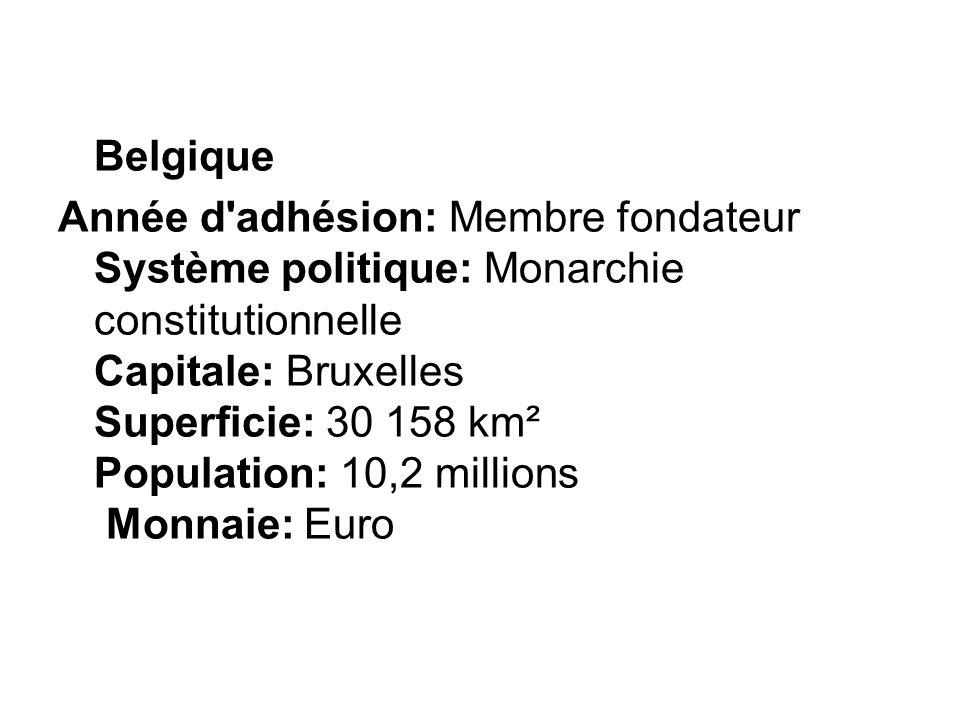 Année d'adhésion: Membre fondateur Système politique: Monarchie constitutionnelle Capitale: Bruxelles Superficie: 30 158 km² Population: 10,2 millions