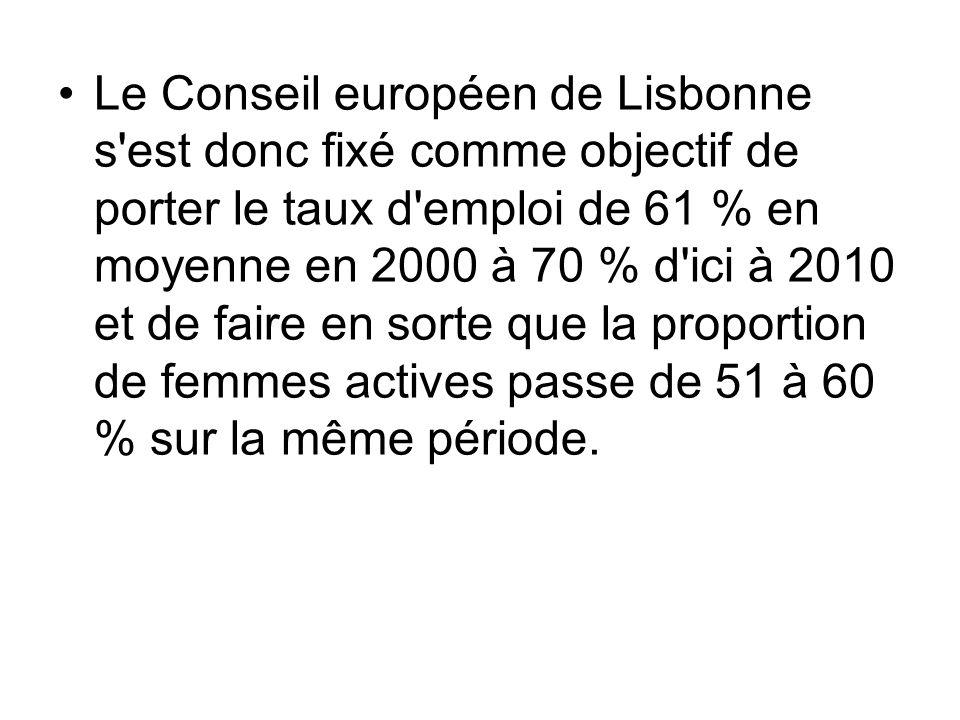 Le Conseil européen de Lisbonne s'est donc fixé comme objectif de porter le taux d'emploi de 61 % en moyenne en 2000 à 70 % d'ici à 2010 et de faire e