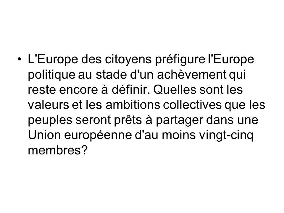 L'Europe des citoyens préfigure l'Europe politique au stade d'un achèvement qui reste encore à définir. Quelles sont les valeurs et les ambitions coll