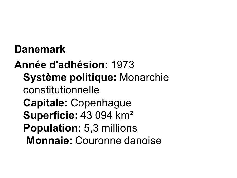 Danemark Année d'adhésion: 1973 Système politique: Monarchie constitutionnelle Capitale: Copenhague Superficie: 43 094 km² Population: 5,3 millions Mo