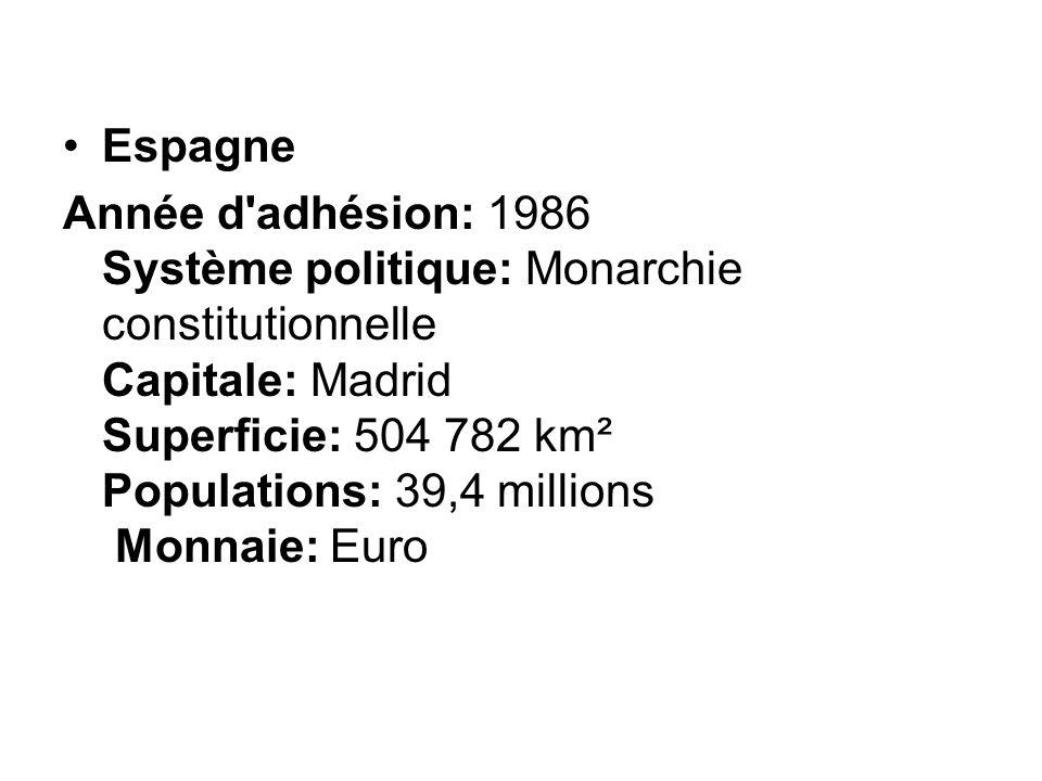Espagne Année d'adhésion: 1986 Système politique: Monarchie constitutionnelle Capitale: Madrid Superficie: 504 782 km² Populations: 39,4 millions Monn