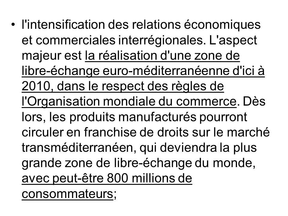 l'intensification des relations économiques et commerciales interrégionales. L'aspect majeur est la réalisation d'une zone de libre-échange euro-médit