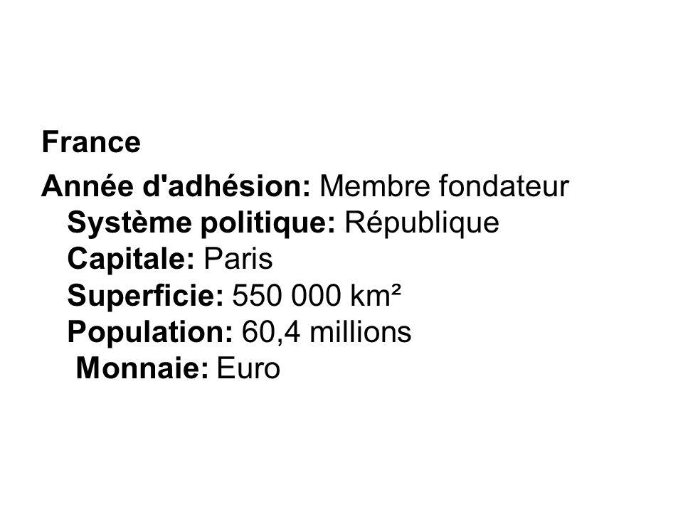 France Année d'adhésion: Membre fondateur Système politique: République Capitale: Paris Superficie: 550 000 km² Population: 60,4 millions Monnaie: Eur