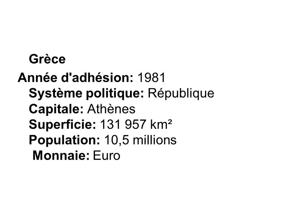 Grèce Année d'adhésion: 1981 Système politique: République Capitale: Athènes Superficie: 131 957 km² Population: 10,5 millions Monnaie: Euro