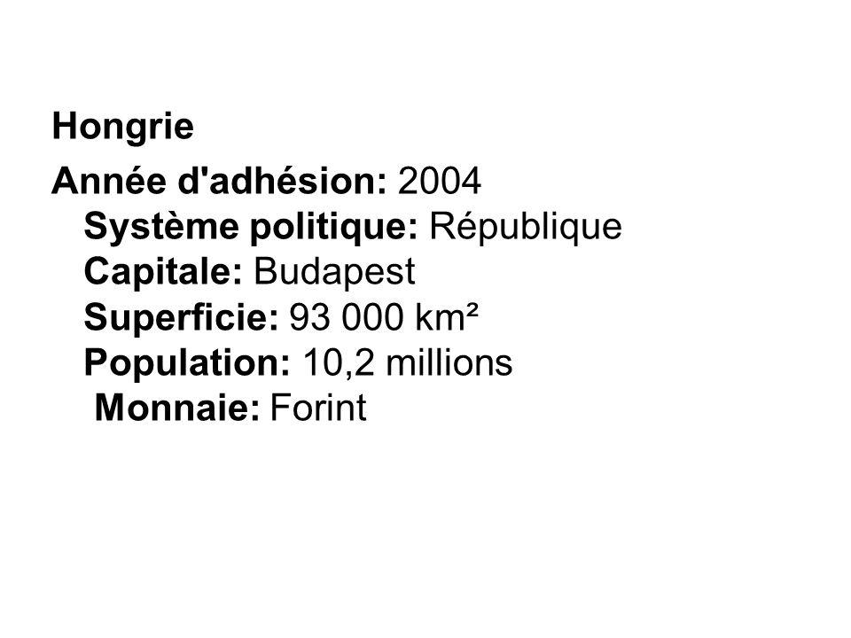 Hongrie Année d'adhésion: 2004 Système politique: République Capitale: Budapest Superficie: 93 000 km² Population: 10,2 millions Monnaie: Forint