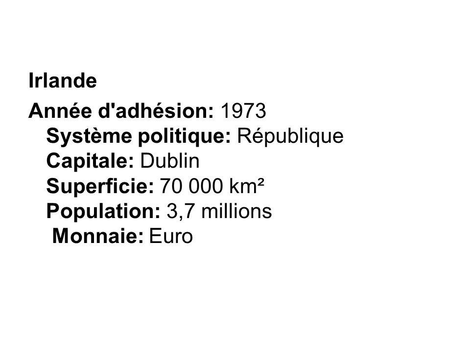 Irlande Année d'adhésion: 1973 Système politique: République Capitale: Dublin Superficie: 70 000 km² Population: 3,7 millions Monnaie: Euro