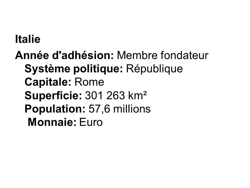 Italie Année d'adhésion: Membre fondateur Système politique: République Capitale: Rome Superficie: 301 263 km² Population: 57,6 millions Monnaie: Euro