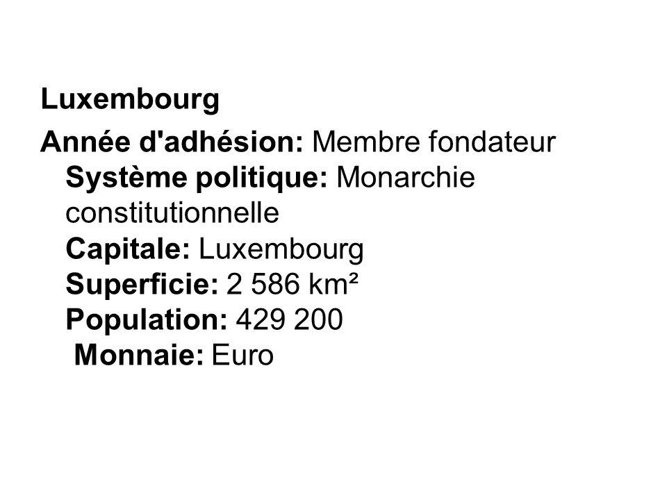 Luxembourg Année d'adhésion: Membre fondateur Système politique: Monarchie constitutionnelle Capitale: Luxembourg Superficie: 2 586 km² Population: 42