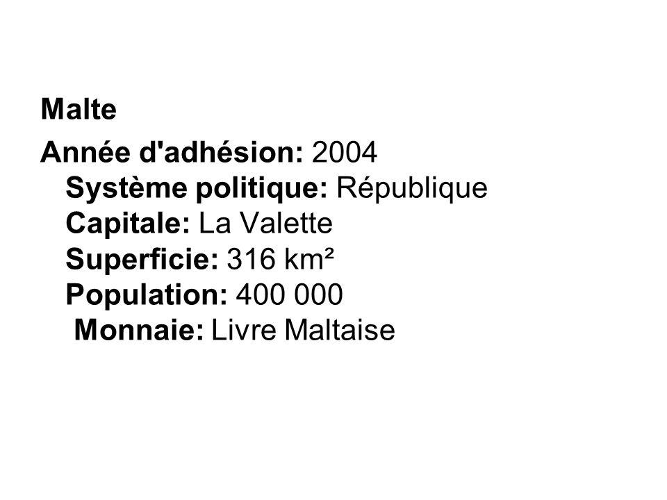 Malte Année d'adhésion: 2004 Système politique: République Capitale: La Valette Superficie: 316 km² Population: 400 000 Monnaie: Livre Maltaise