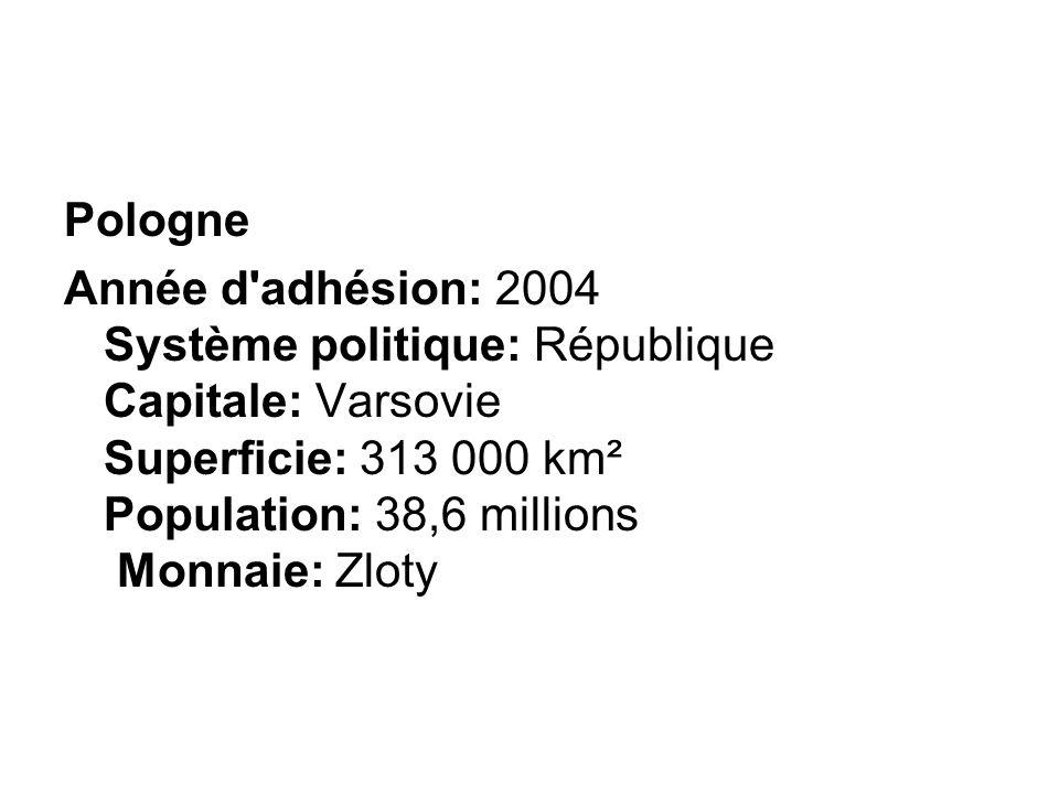Pologne Année d'adhésion: 2004 Système politique: République Capitale: Varsovie Superficie: 313 000 km² Population: 38,6 millions Monnaie: Zloty