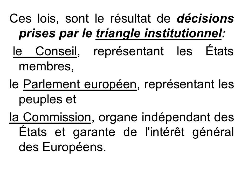 Ces lois, sont le résultat de décisions prises par le triangle institutionnel: le Conseil, représentant les États membres, le Parlement européen, repr