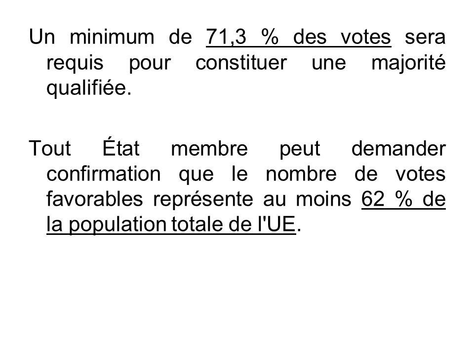 Un minimum de 71,3 % des votes sera requis pour constituer une majorité qualifiée. Tout État membre peut demander confirmation que le nombre de votes