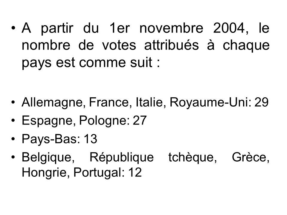 A partir du 1er novembre 2004, le nombre de votes attribués à chaque pays est comme suit : Allemagne, France, Italie, Royaume-Uni: 29 Espagne, Pologne