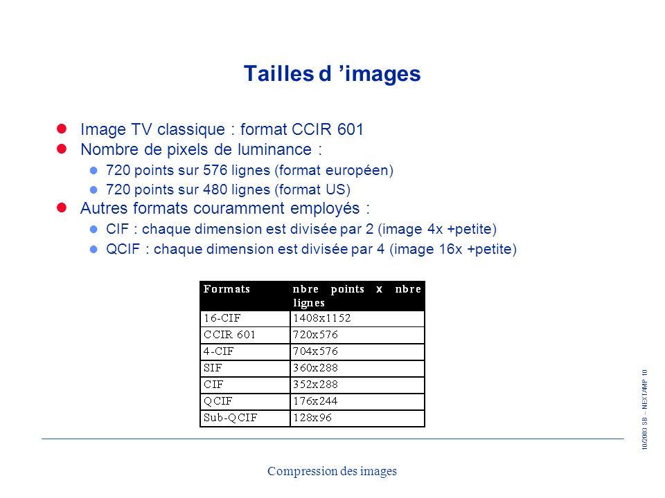 10/2003 SB – NEXTAMP 10 Compression des images Tailles d images Image TV classique : format CCIR 601 Nombre de pixels de luminance : l 720 points sur