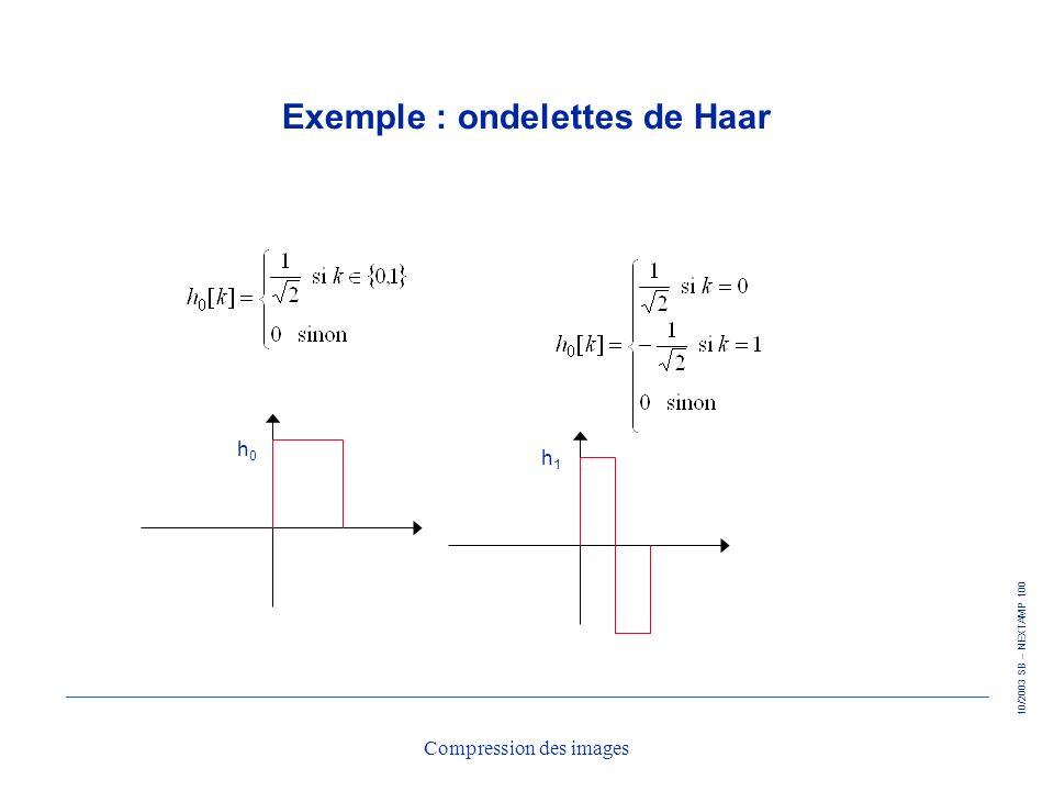 10/2003 SB – NEXTAMP 100 Compression des images Exemple : ondelettes de Haar h0h0 h1h1