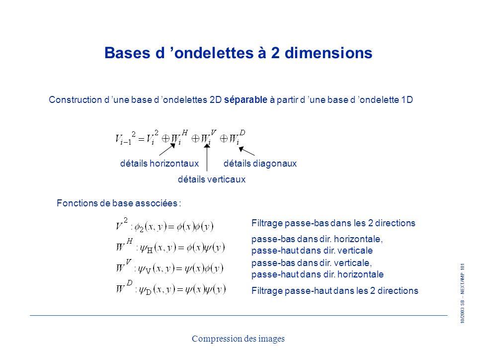 10/2003 SB – NEXTAMP 101 Compression des images Bases d ondelettes à 2 dimensions Construction d une base d ondelettes 2D séparable à partir d une bas