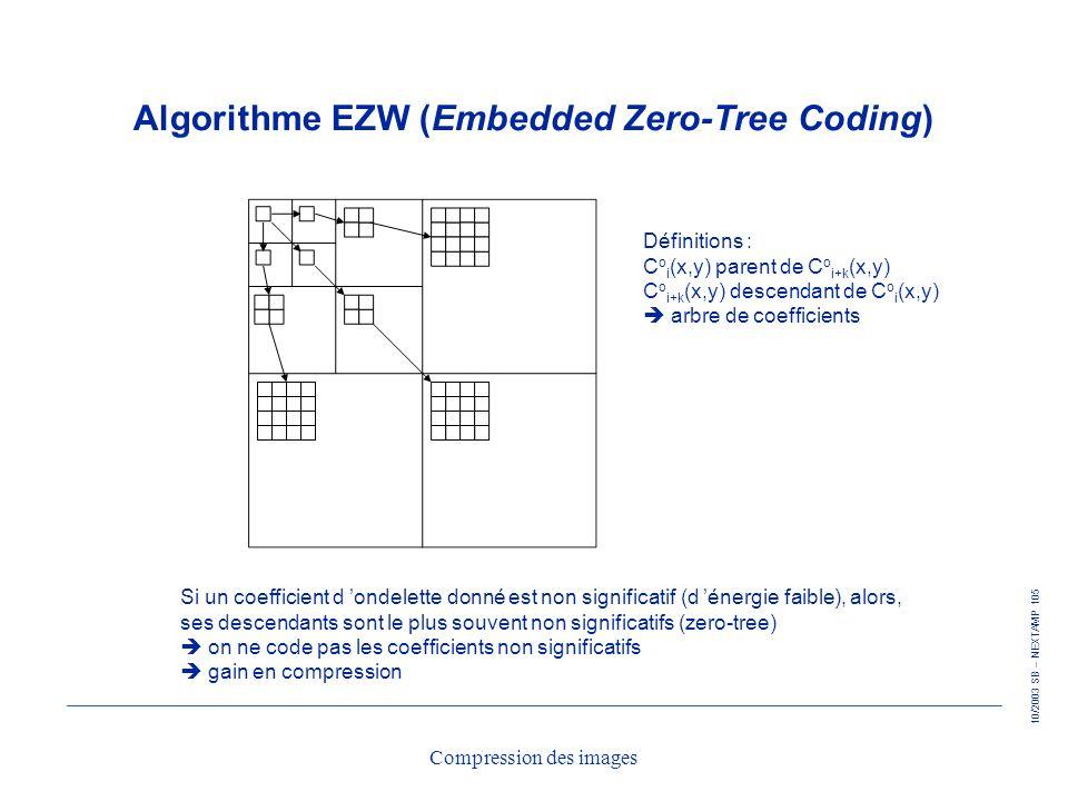 10/2003 SB – NEXTAMP 105 Compression des images Algorithme EZW (Embedded Zero-Tree Coding) Définitions : C o i (x,y) parent de C o i+k (x,y) C o i+k (