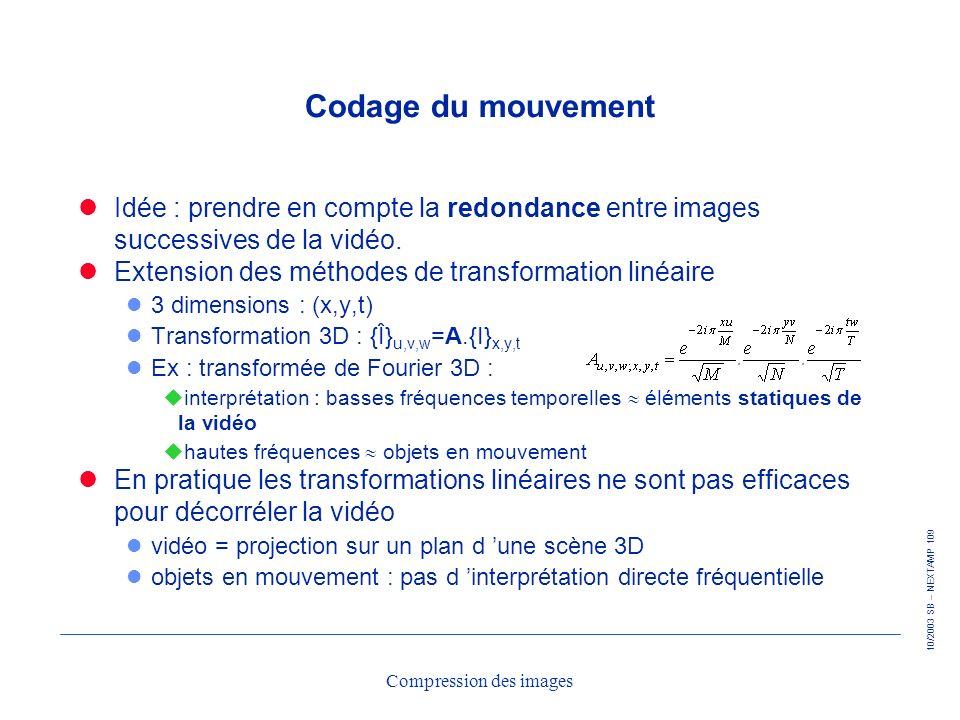 10/2003 SB – NEXTAMP 109 Compression des images Codage du mouvement Idée : prendre en compte la redondance entre images successives de la vidéo. Exten