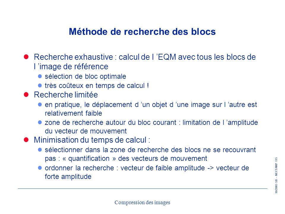 10/2003 SB – NEXTAMP 115 Compression des images Méthode de recherche des blocs Recherche exhaustive : calcul de l EQM avec tous les blocs de l image d