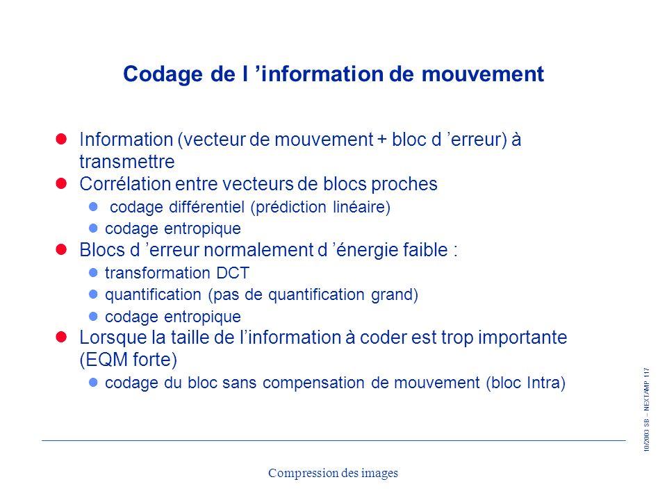 10/2003 SB – NEXTAMP 117 Compression des images Codage de l information de mouvement Information (vecteur de mouvement + bloc d erreur) à transmettre