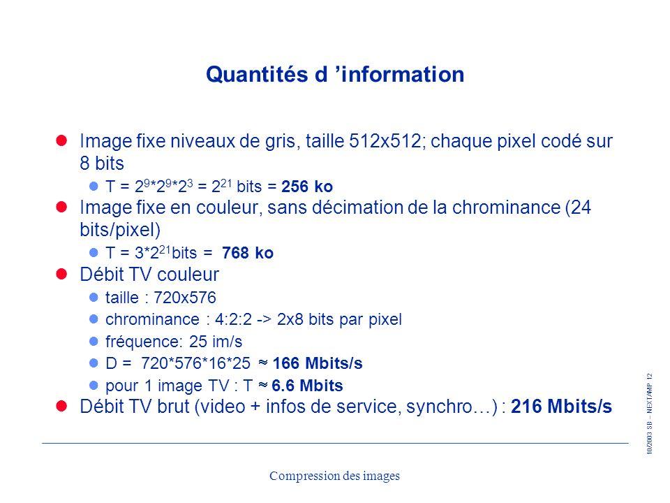 10/2003 SB – NEXTAMP 12 Compression des images Quantités d information Image fixe niveaux de gris, taille 512x512; chaque pixel codé sur 8 bits l T =