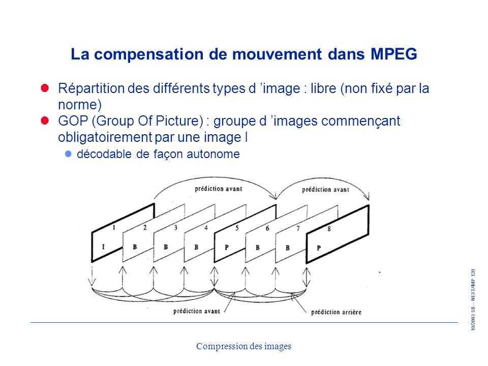 10/2003 SB – NEXTAMP 120 Compression des images La compensation de mouvement dans MPEG Répartition des différents types d image : libre (non fixé par