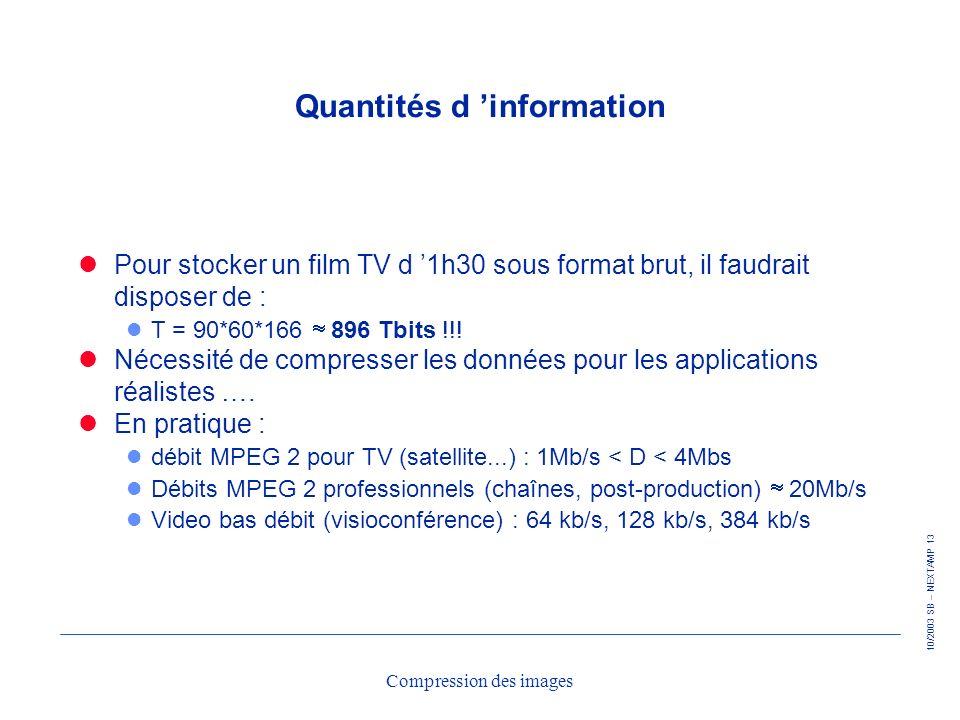 10/2003 SB – NEXTAMP 13 Compression des images Quantités d information Pour stocker un film TV d 1h30 sous format brut, il faudrait disposer de : l T