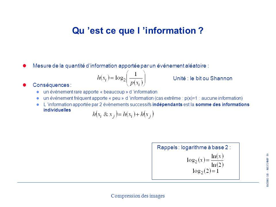 10/2003 SB – NEXTAMP 19 Compression des images Qu est ce que l information ? Mesure de la quantité dinformation apportée par un événement aléatoire :