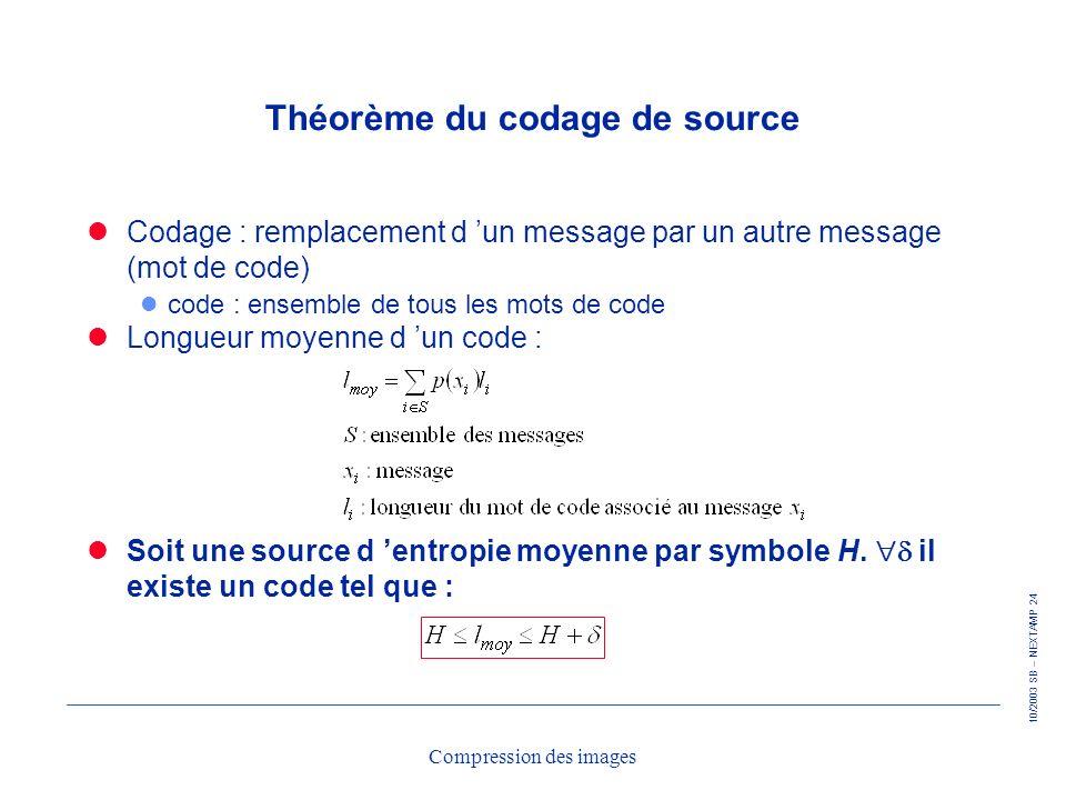 10/2003 SB – NEXTAMP 24 Compression des images Théorème du codage de source Codage : remplacement d un message par un autre message (mot de code) l co