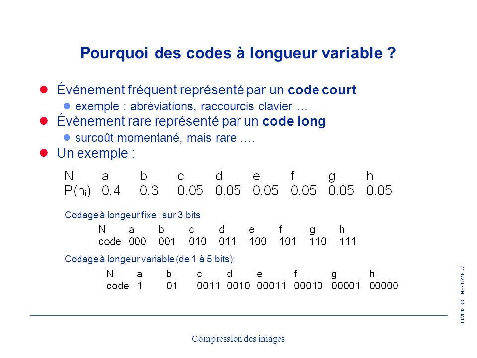 10/2003 SB – NEXTAMP 27 Compression des images Pourquoi des codes à longueur variable ? Événement fréquent représenté par un code court l exemple : ab