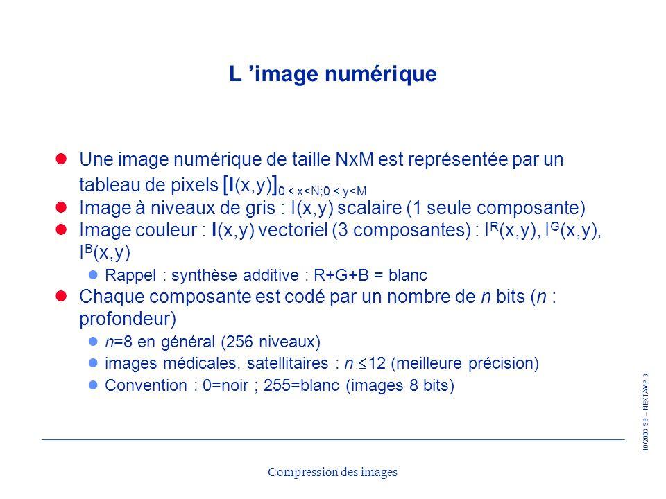 10/2003 SB – NEXTAMP 3 Compression des images L image numérique Une image numérique de taille NxM est représentée par un tableau de pixels [ I(x,y) ]