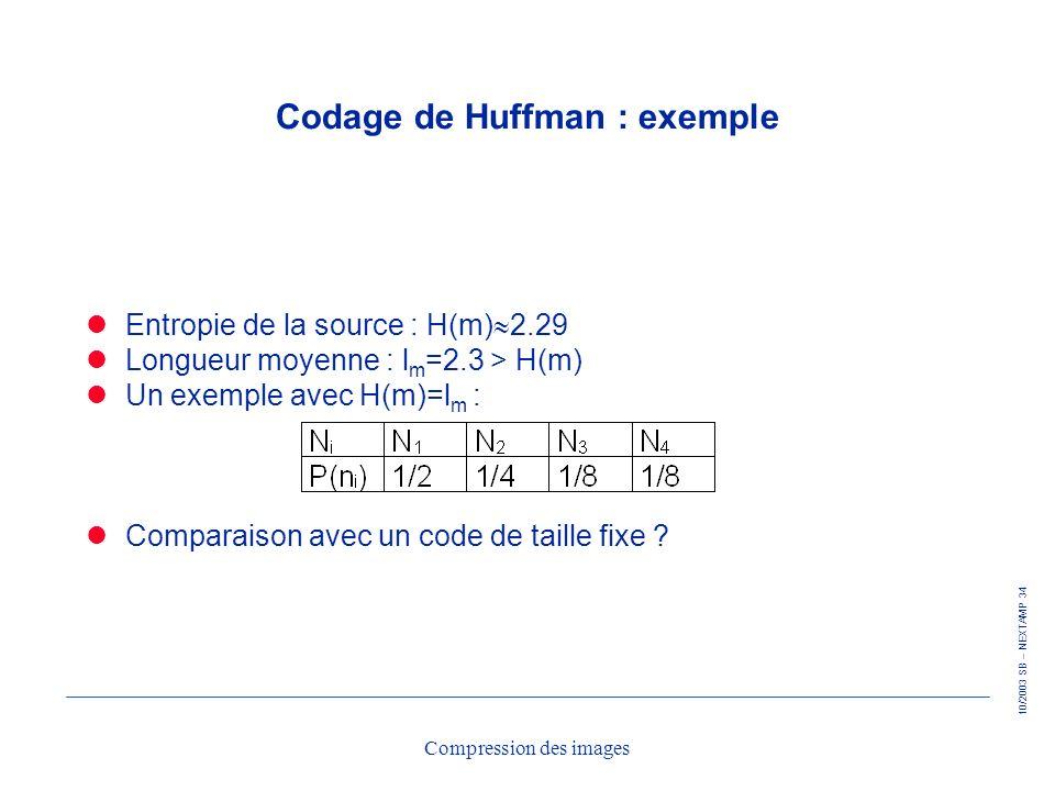 10/2003 SB – NEXTAMP 34 Compression des images Codage de Huffman : exemple Entropie de la source : H(m) 2.29 Longueur moyenne : l m =2.3 > H(m) Un exe
