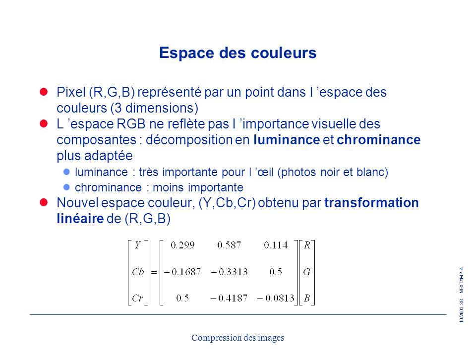 10/2003 SB – NEXTAMP 4 Compression des images Espace des couleurs Pixel (R,G,B) représenté par un point dans l espace des couleurs (3 dimensions) L es