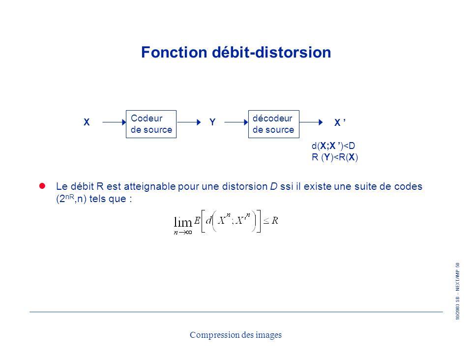 10/2003 SB – NEXTAMP 50 Compression des images Fonction débit-distorsion Codeur de source Y Le débit R est atteignable pour une distorsion D ssi il ex