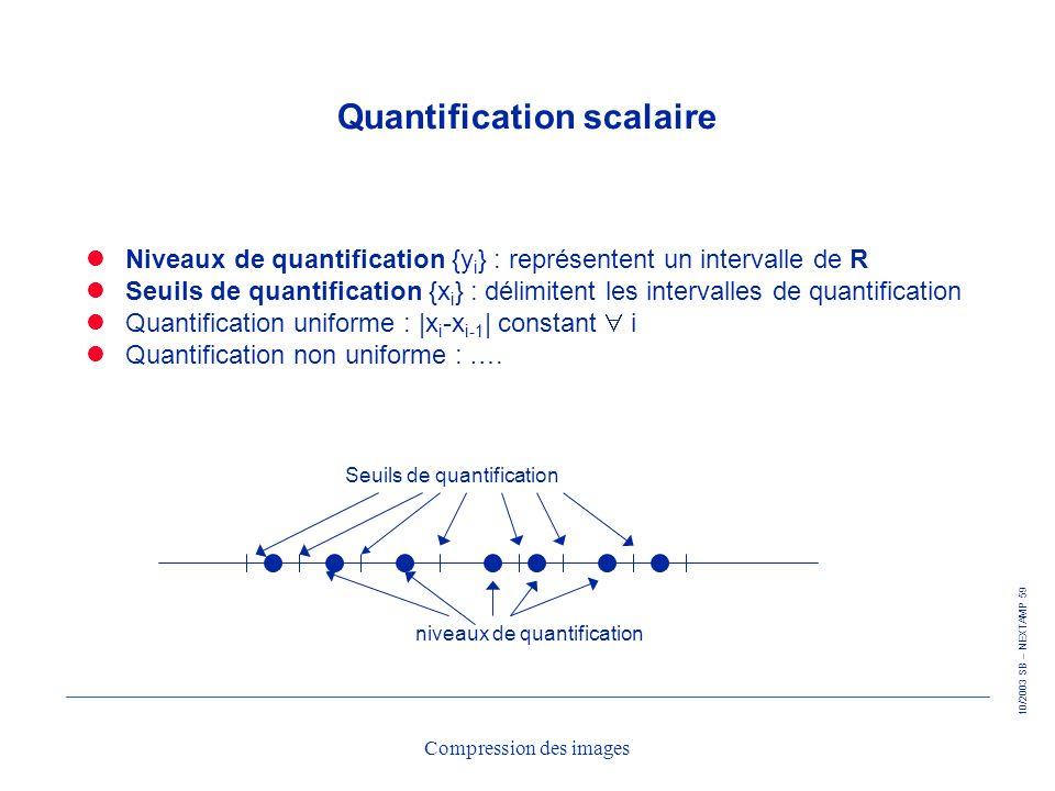 10/2003 SB – NEXTAMP 59 Compression des images Quantification scalaire Seuils de quantification niveaux de quantification Niveaux de quantification {y