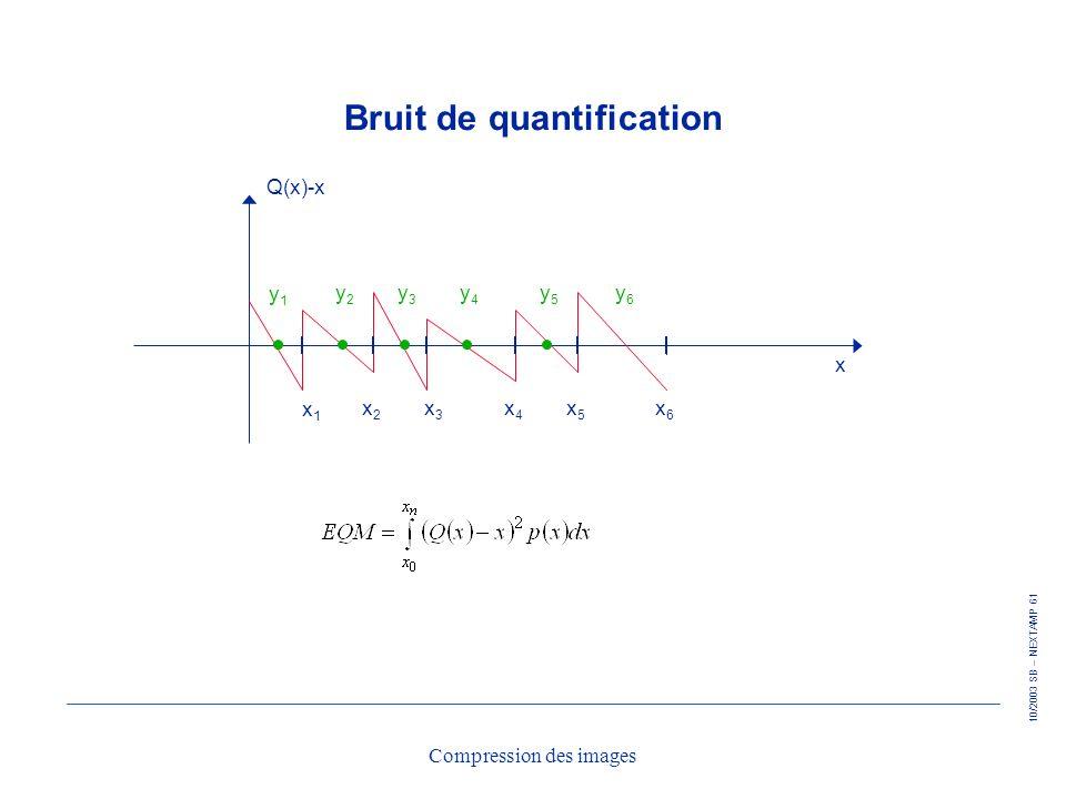 10/2003 SB – NEXTAMP 61 Compression des images Bruit de quantification Q(x)-x x1x1 x2x2 x3x3 x4x4 x5x5 x6x6 y1y1 y2y2 y3y3 y4y4 y5y5 y6y6 x