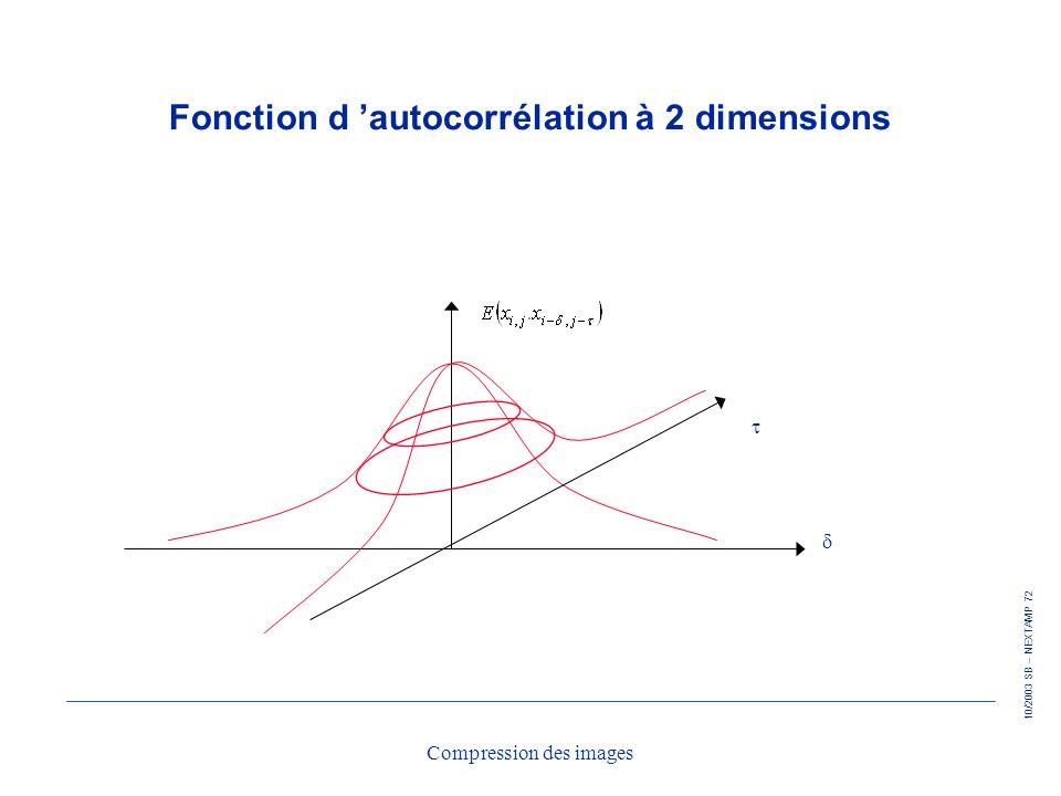 10/2003 SB – NEXTAMP 72 Compression des images Fonction d autocorrélation à 2 dimensions