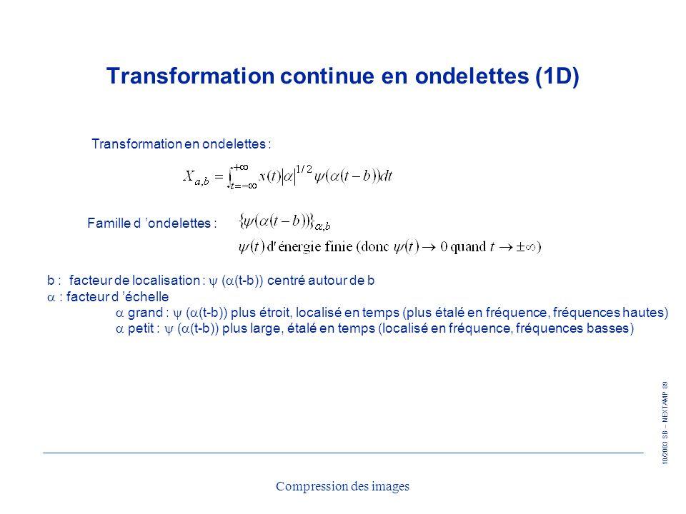 10/2003 SB – NEXTAMP 89 Compression des images Transformation continue en ondelettes (1D) Famille d ondelettes : b : facteur de localisation : ( (t-b)
