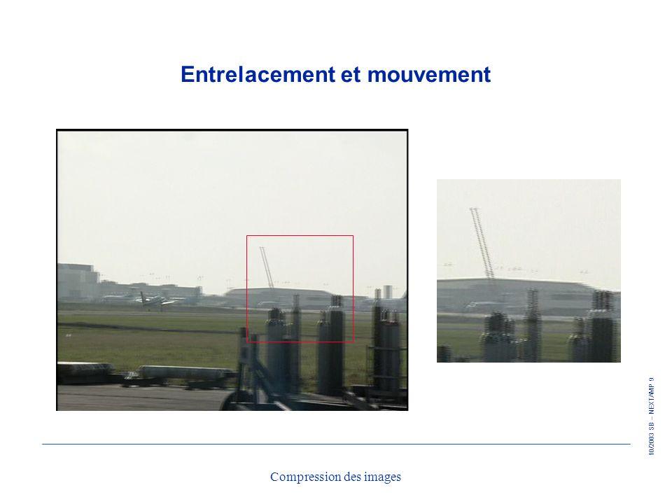 10/2003 SB – NEXTAMP 9 Compression des images Entrelacement et mouvement