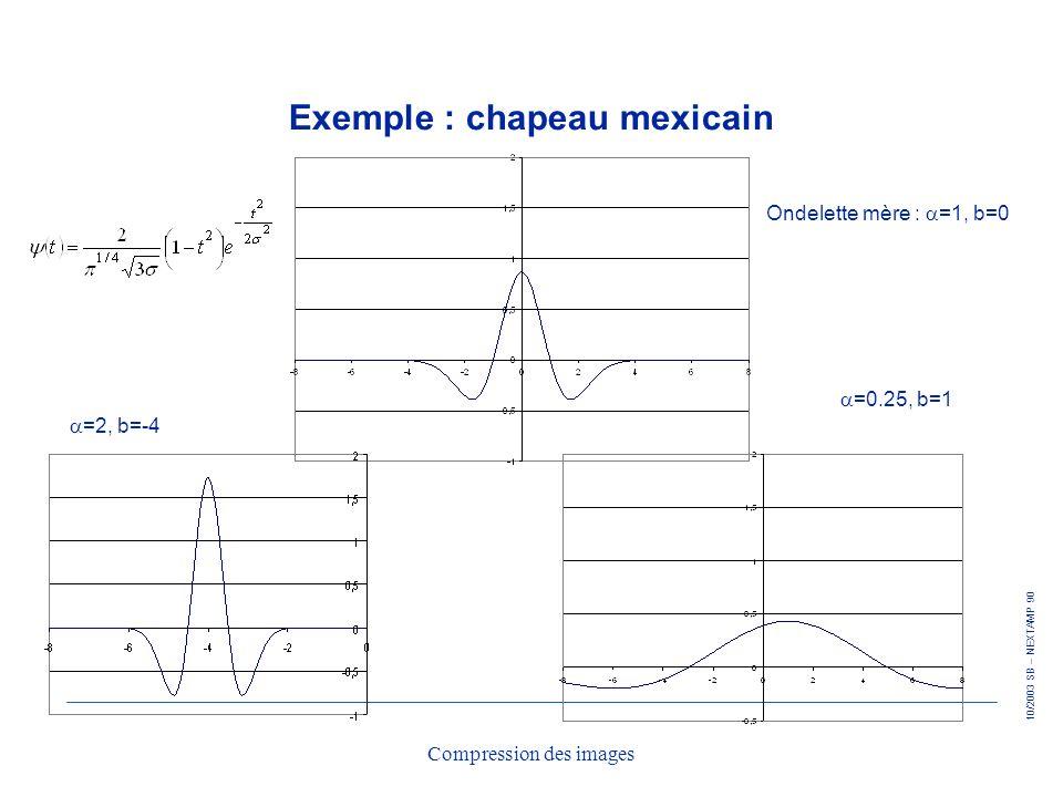10/2003 SB – NEXTAMP 90 Compression des images Exemple : chapeau mexicain Ondelette mère : =1, b=0 =2, b=-4 =0.25, b=1