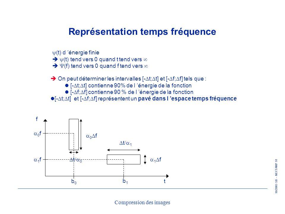 10/2003 SB – NEXTAMP 91 Compression des images Représentation temps fréquence (t) d énergie finie (t) tend vers 0 quand t tend vers (f) tend vers 0 qu