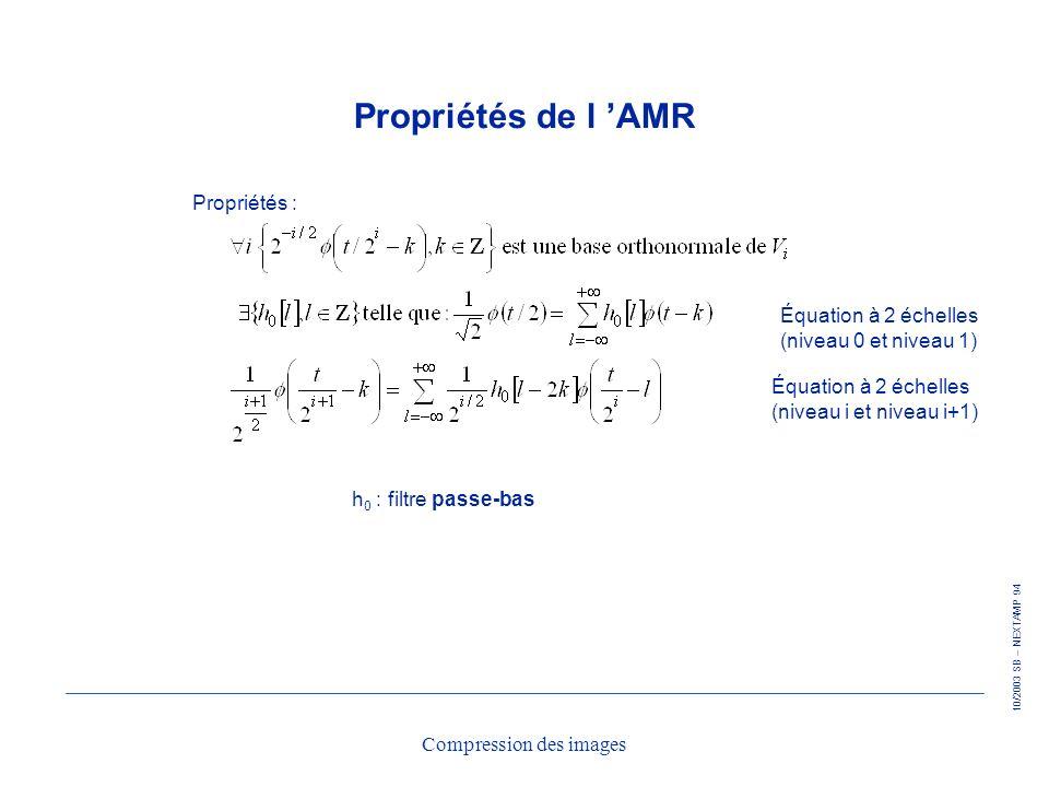 10/2003 SB – NEXTAMP 94 Compression des images Propriétés de l AMR Propriétés : Équation à 2 échelles (niveau 0 et niveau 1) Équation à 2 échelles (ni