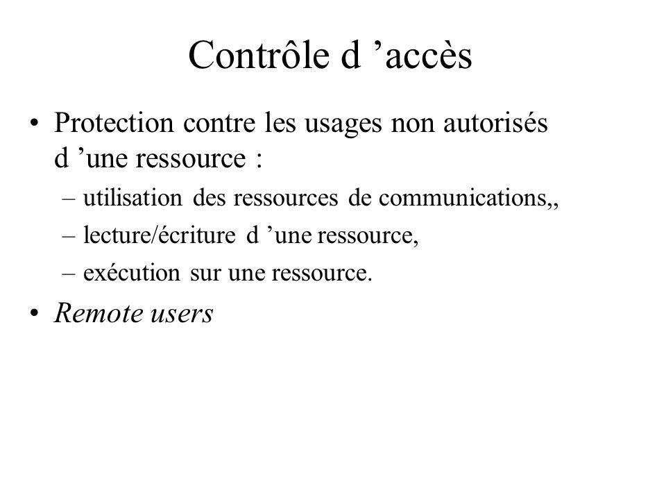 Contrôle d accès Protection contre les usages non autorisés d une ressource : –utilisation des ressources de communications,, –lecture/écriture d une