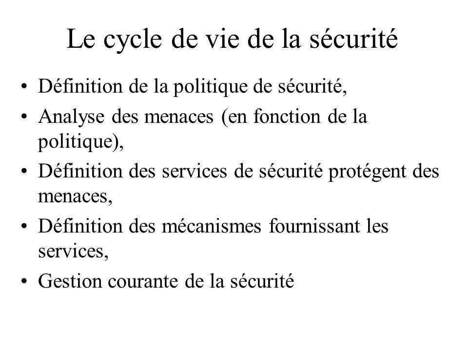 Menaces, services et mécanismes Une menace est une action possible violant la politique de sécurité (exemple : perte d intégrité ou de confidentialité).