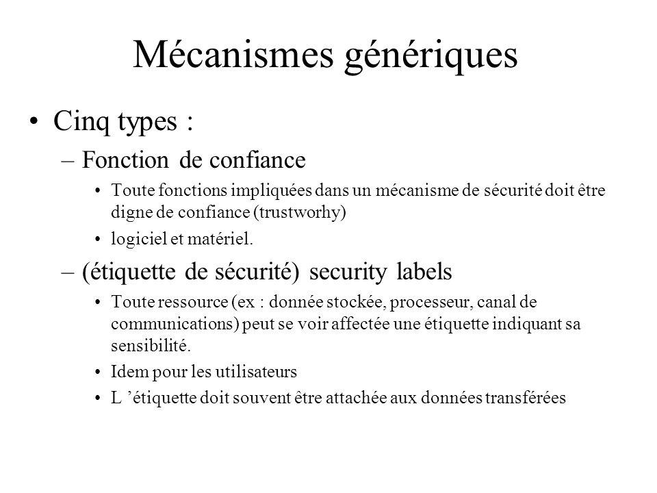 Mécanismes génériques Cinq types : –Fonction de confiance Toute fonctions impliquées dans un mécanisme de sécurité doit être digne de confiance (trust
