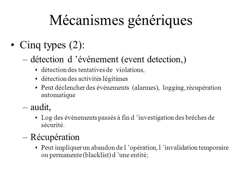 Mécanismes génériques Cinq types (2): –détection d événement (event detection,) détection des tentatives de violations, détection des activités légiti