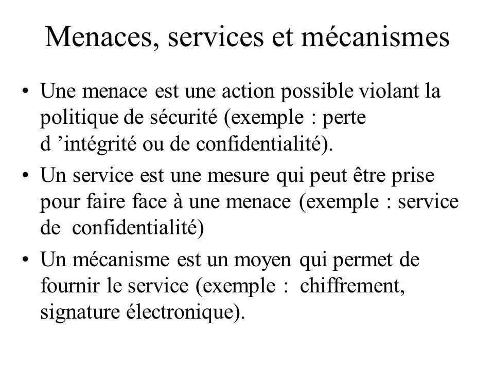 Menaces, services et mécanismes Une menace est une action possible violant la politique de sécurité (exemple : perte d intégrité ou de confidentialité