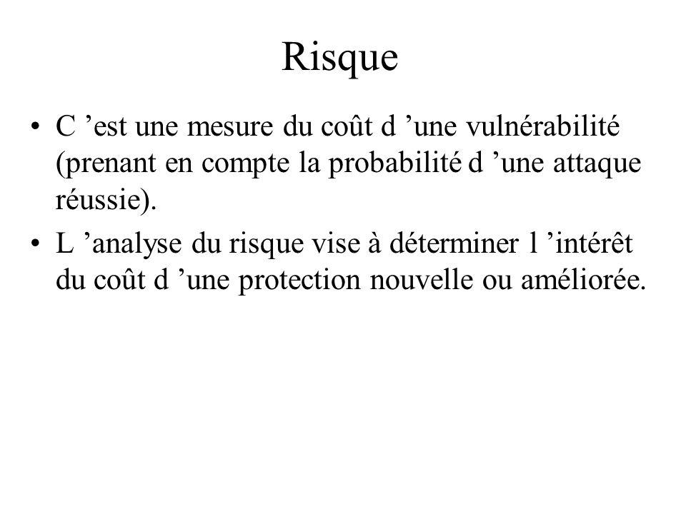 Risque C est une mesure du coût d une vulnérabilité (prenant en compte la probabilité d une attaque réussie). L analyse du risque vise à déterminer l
